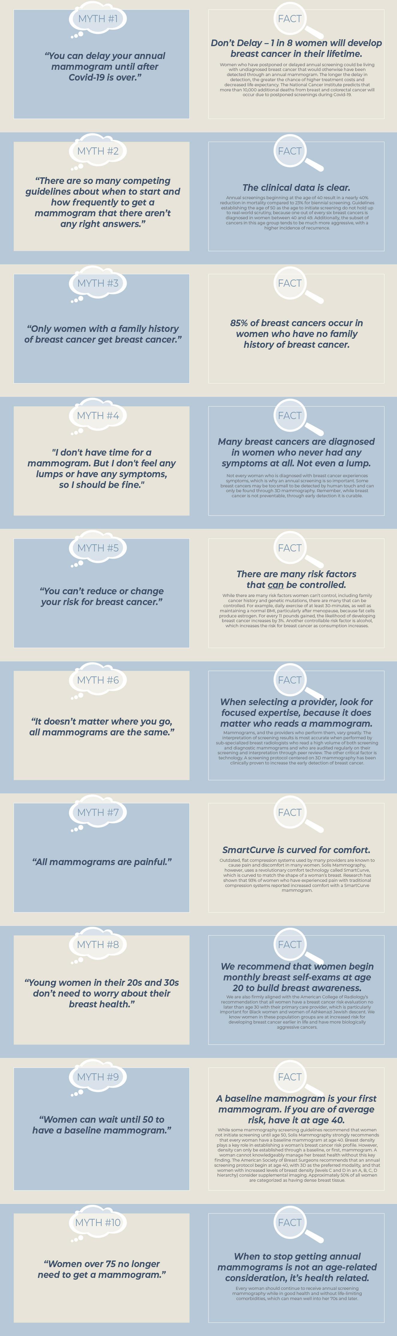 Myth vs Mammo Infographic