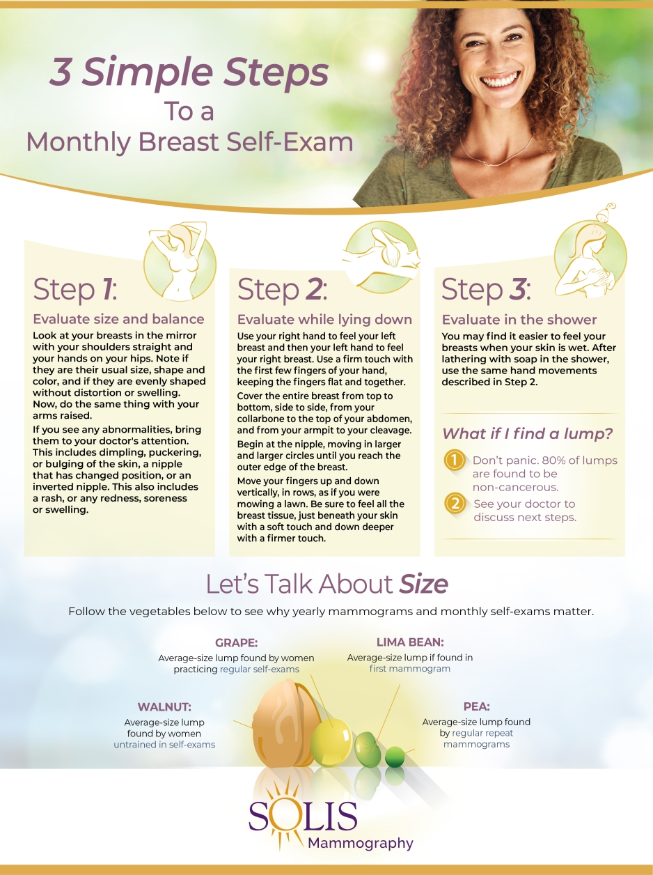 how to do a breast self exam
